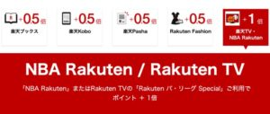 A screen where Rakuten points go up