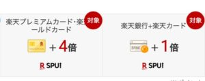 Conditions for receiving Rakuten points